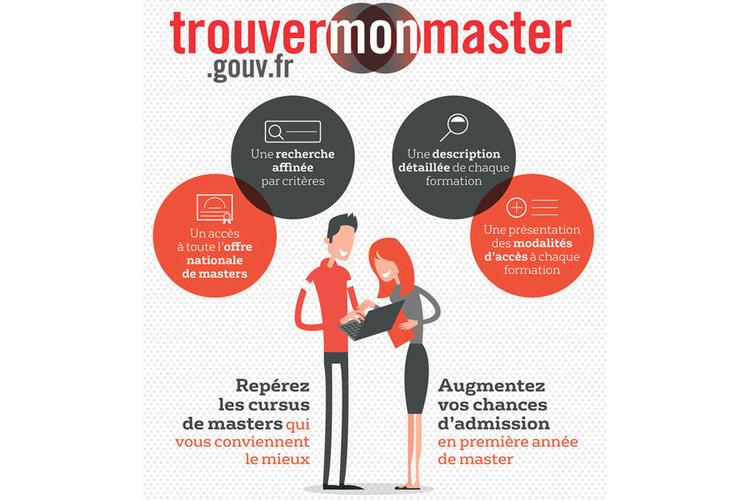 Portail trouvermonmaster.gouv.fr