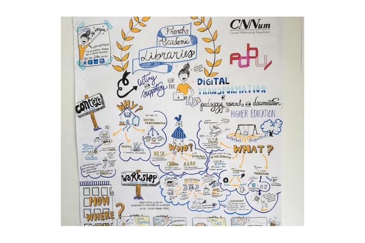 Les bibliothèques, actrices et partenaires de la transformation numérique de...