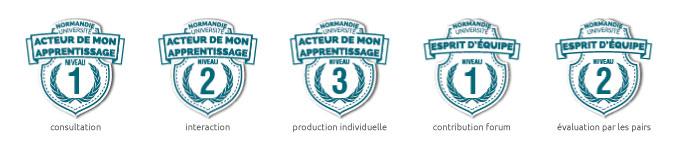 Badges d'activités Moodle