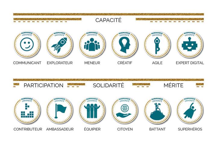 Les badges numériques, outils d'implication et de valorisation des compétences