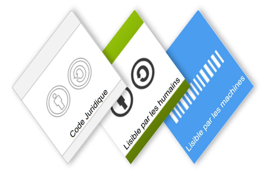 Guide MOOC et droit d'auteur