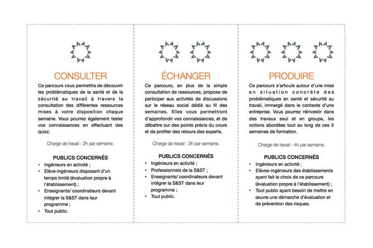 Programme MOOC Impact de la décision sur la Santé et la Sécurité au travail