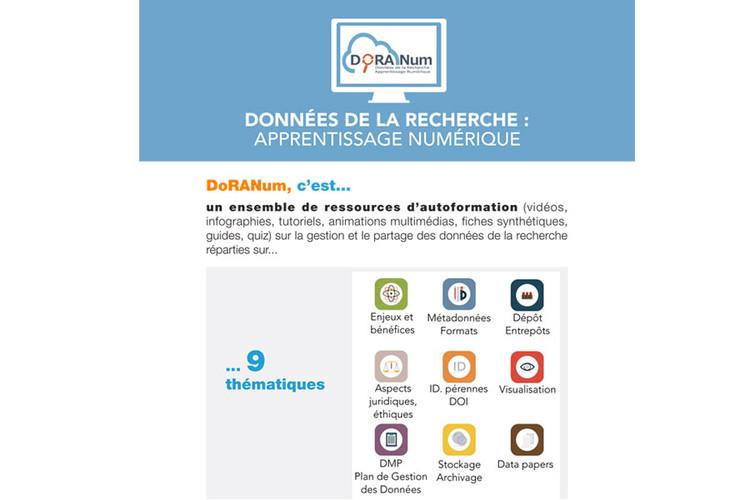 Flyer DoRANum - Données de la Recherche : Apprentissage NUMérique à la gestion et au partage