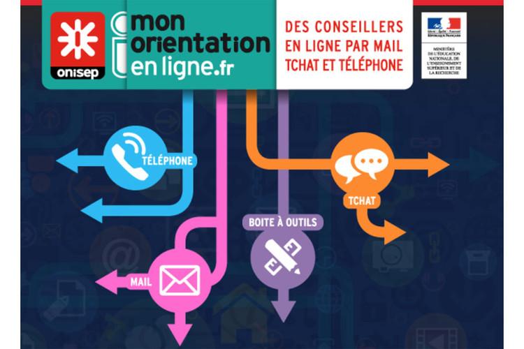 Logo Mon orientation en ligne.fr