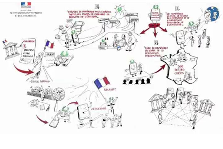 France Université Numérique, enjeux et définition