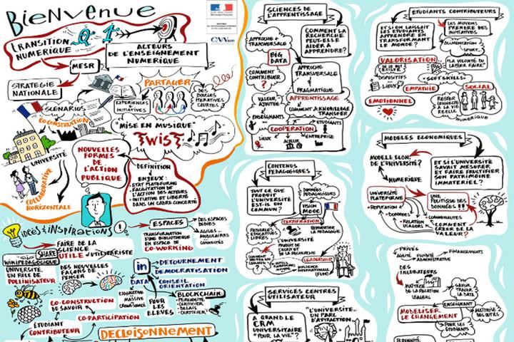 Le référentiel de transformation numérique de l'Enseignement supérieur